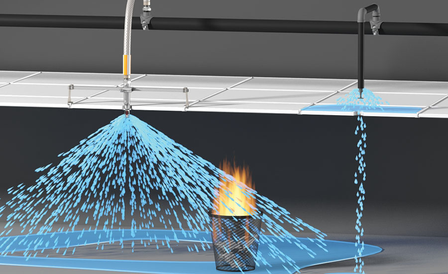 comparazione flessibile sprinkler