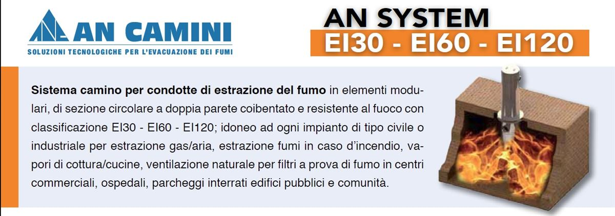AN SYSTEM EI30 – EI60 – EI120